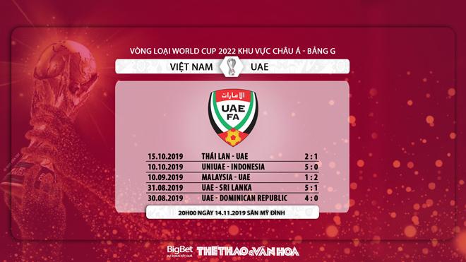 soi kèo bóng đá, Việt Nam đấu với UAE, keo bong da, Việt Nam vs UAE, truc tiep bong da hôm nay, VTV6, VTV5, VTC1, VTC3, trực tiếp bóng đá, World Cup 2022