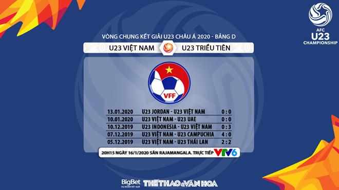 kèo nhà cái, keo nha cai, soi kèo U23 châu Á 2020, kèo bóng đá, VTV6, truc tiep bong da hôm nay, U23 Việt Nam vs U23 Triều Tiên, U23 Việt Nam đấu với U23 Triều Tiên, VTV5