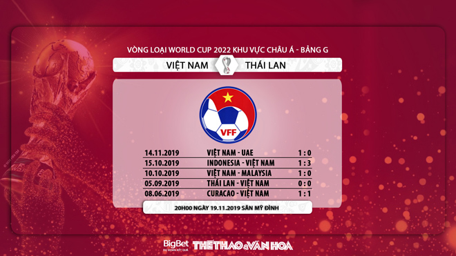 Việt Nam vs Thái Lan, Việt Nam đấu với Thái Lan, Viet Nam vs Thai Lan, Vietnam vs Thailand, Vietnam vs Thai Lan 2019, Việt Nam và Thái Lan, Việt Nam gặp Thái Lan, VN vs Thai, VN vs Thái Lan, Việt Nam Thái Lan, Viet Nam Thai Lan, Việt Nam với Thái Lan