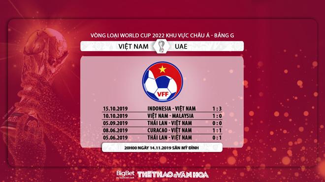 soi kèo Việt Nam vs UAE, kèo Việt Nam, truc tiep bong da hom nay, Việt Nam đấu với UAE, VTC1, VTC3, VTV6, VTV5, xem bóng đá trực tiếp, xem bóng đá trực tuyến, VN vs UAE