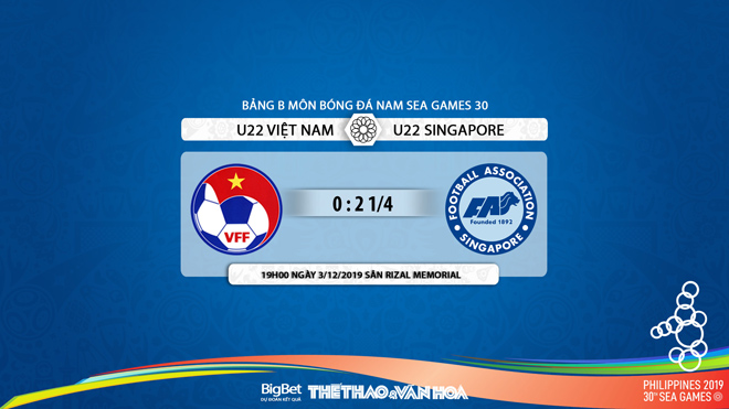 kèo U22 Việt Nam vs U22 Singapore, soi kèo U22 Việt Nam vs U22 Singapore, U22 Việt Nam đấu với Singapore, truc tiep bong da, truc tiep bong da hôm nay, VTV6, VTV5, VTC1