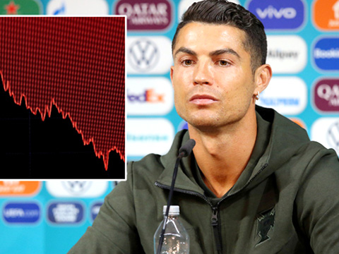 Ronaldo - Coca-Cola: Cuộc chiến giữa hai thương hiệu