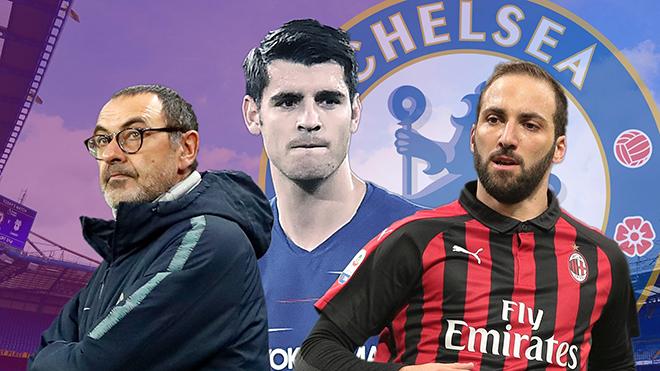 Higuain sẽ chơi thế nào tại Chelsea