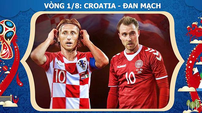 Croatia vs Đan Mạch: Cuộc chiến của hai 'số 10' Modric và Eriksen. Trực tiếp VTV3 (01h00, 2/7)
