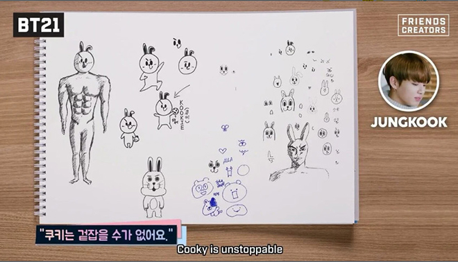 BTS, Bts, Jungkook, Em út Vàng BTS, Nghệ thuật Jungkook, BT21, Jin, Jimin, J-Hope, bts