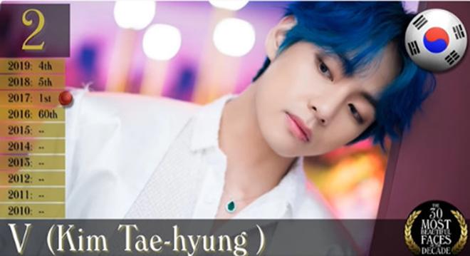 BTS, Bts, Jungkook, V BTS, Taeyang, Big Bang, Siwon, Super Junior, TC Candler, bts