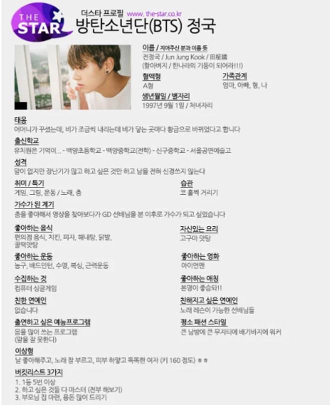 BTS, Jungkook, Em út Vàng, Profile, I Need You, Suga, Jimin, V BTS, G-Dragon