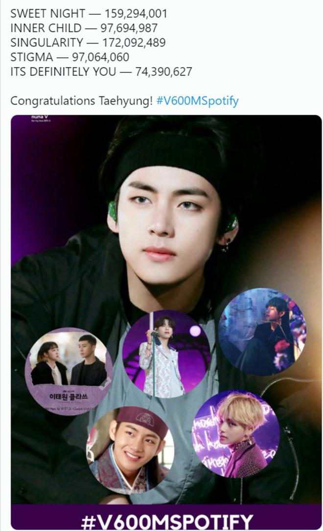 BTS, V BTS, V BTS lại tạo cột mốc mới trên Spotify, Jungkook, Suga, Jimin, Jin