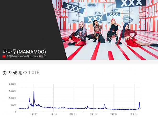 BTS, Thần tượng K-pop đạt tỷ view trên YouTube, Blackpink, ITZY, Seventeen, Twice