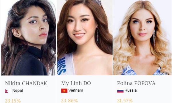 Đỗ Mỹ Linh bất ngờ vươn lên dẫn đầu bảng bình chọn