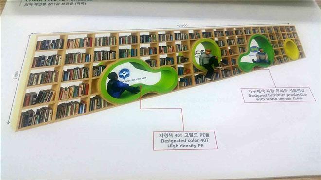 mô hình không gian sách và không gian thư giãn của trẻ tại Thư viện văn hóa thiếu nhi