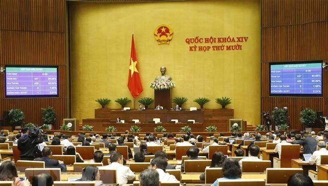 Chính phủ ban hành hai Nghị quyết về phát triển kinh tế - xã hội và cải thiện môi trường đầu tư