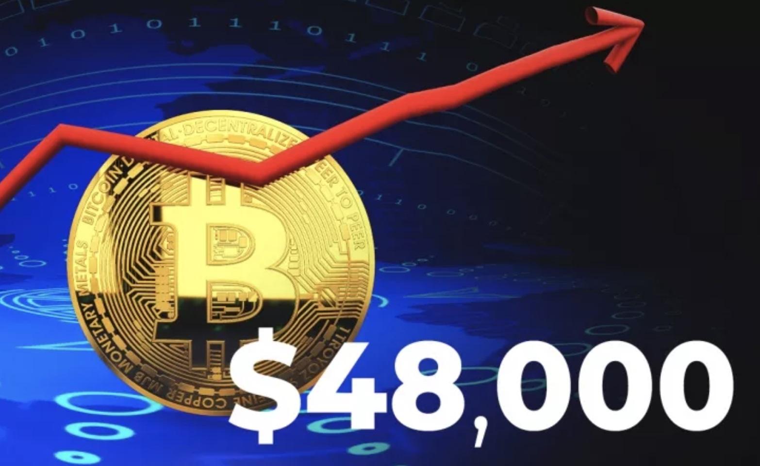 đồng Bitcoin đã tăng giá lên mức cao kỷ lục mọi thời đại là trên 48.000 USD