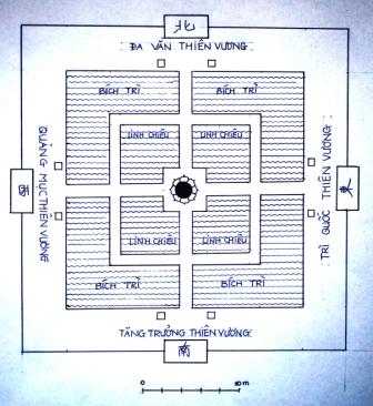 Bình đồ Mandala một cột theo phục dựng của TS Trần Trọng Dương