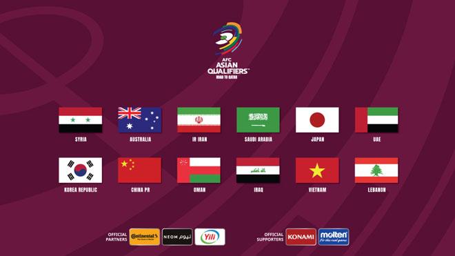Tuyển Việt Nam gặp đối thủ nào ở vòng loại thứ ba World Cup?