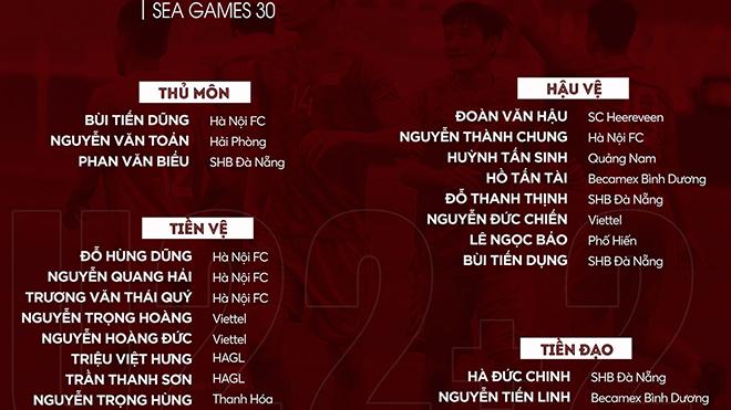 Danh sách đội U22 Việt Nam