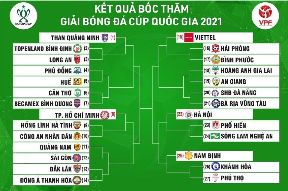 Nhánh thi đấu Cúp QG 2021. Ảnh: VPF