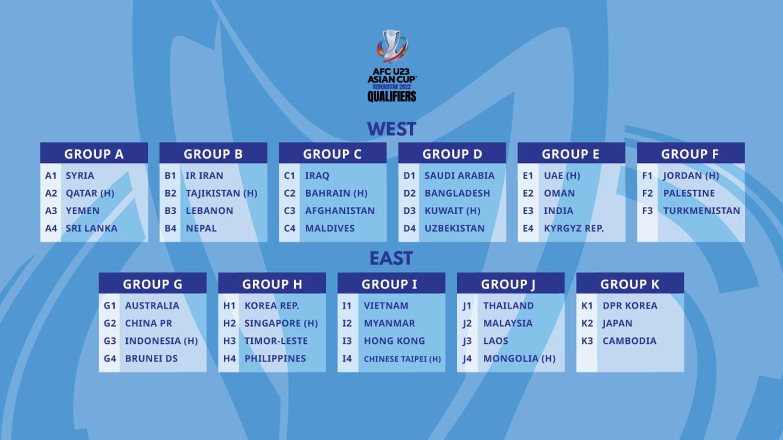 HLV Park Hang Seo, bóng đá, bóng đá Việt Nam, bóng đá hôm nay, U23 châu Á, vòng loại U23 châu Á, U23 Việt Nam, Park Hang Seo,  Đài Loan, Hong Kong, Myanmar