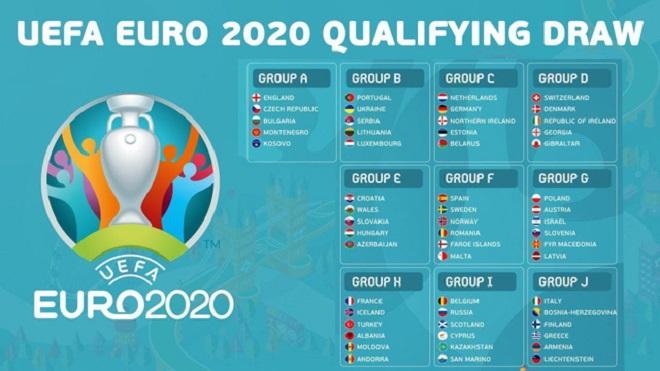 Lịch thi đấu bóng đá hôm nay. Trực tiếp Việt Nam vs UAE. Lịch thi đấu vòng loại EURO 2020