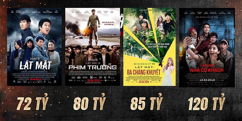 Lật mặt, Lật mặt 48h, Lật mặt Lý Hải, lịch chiếu lật mặt, doanh thu lật mặt, Lý Hải, Mạc Văn Khoa, phim hành động, phim mới, phim Việt, phim rạp