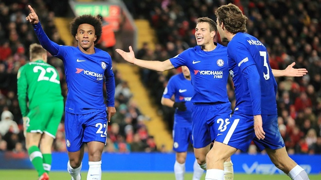 Chelsea giờ lo sợ Willian chạy đến M.U của Mourinho như Matic