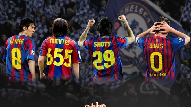 Messi và nỗi ám ảnh 8 trận tịt ngòi trước Chelsea