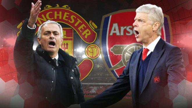 Link xem trực tiếp M.U vs Arsenal (22h30, ngày 29/4)