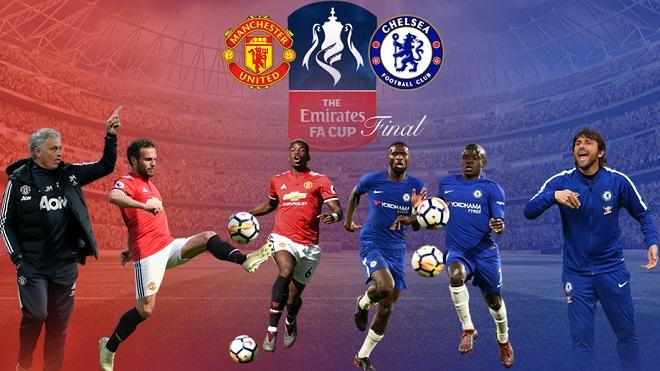 TRỰC TIẾP chung kết FA Cup Chelsea - M.U (19/5, 23h15)