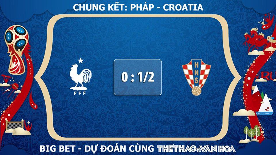 Trực tiếp. Xem trực tiếp. Link xem trực tiếp, Link trực tiếp. Xem trực tiếp Pháp vs Croatia. Link trực tiếp Pháp vs Croatia