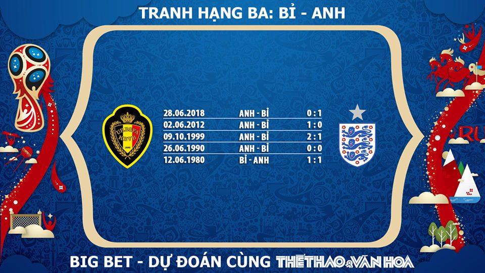 Nhận định Anh vs Bỉ, Nhận định Bỉ vs Anh, nhận định kèo Anh Bỉ, nhận định kèo Bỉ Anh