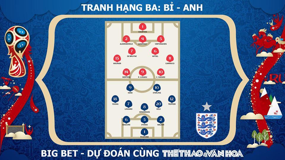 Trực tiếp Anh vs Bỉ, trực tiếp Bỉ vs Anh, Trực tiếp Anh Bỉ, trực tiếp Bỉ Anh, VTV6 trực tiếp Anh Bỉ, VTV6 trực tiếp Bỉ Anh
