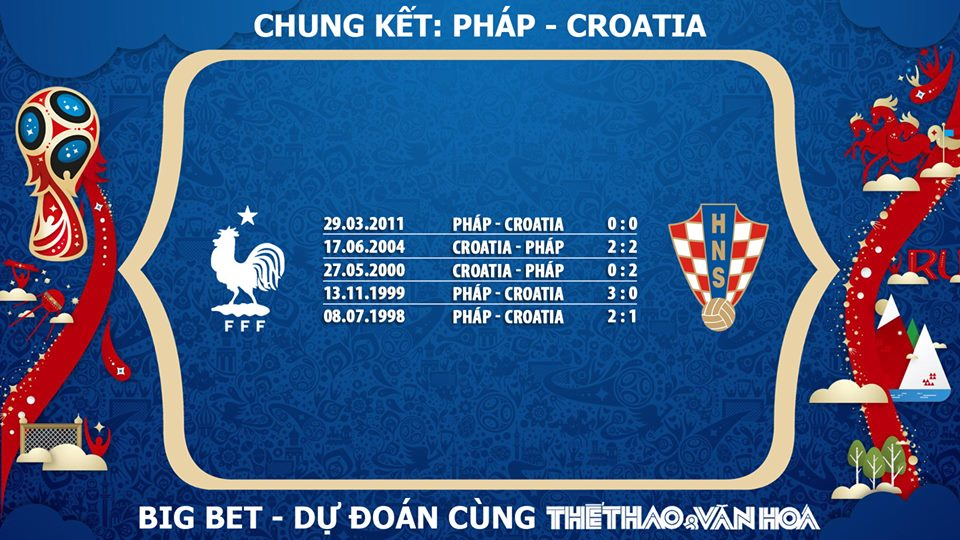 Dự đoán bóng đá, trực tiếp bóng đá, dự đoán bóng đá Pháp vs Croatia, trực tiếp bóng đá VTV6, dự đoán World Cup 2018, kèo World Cup 2018