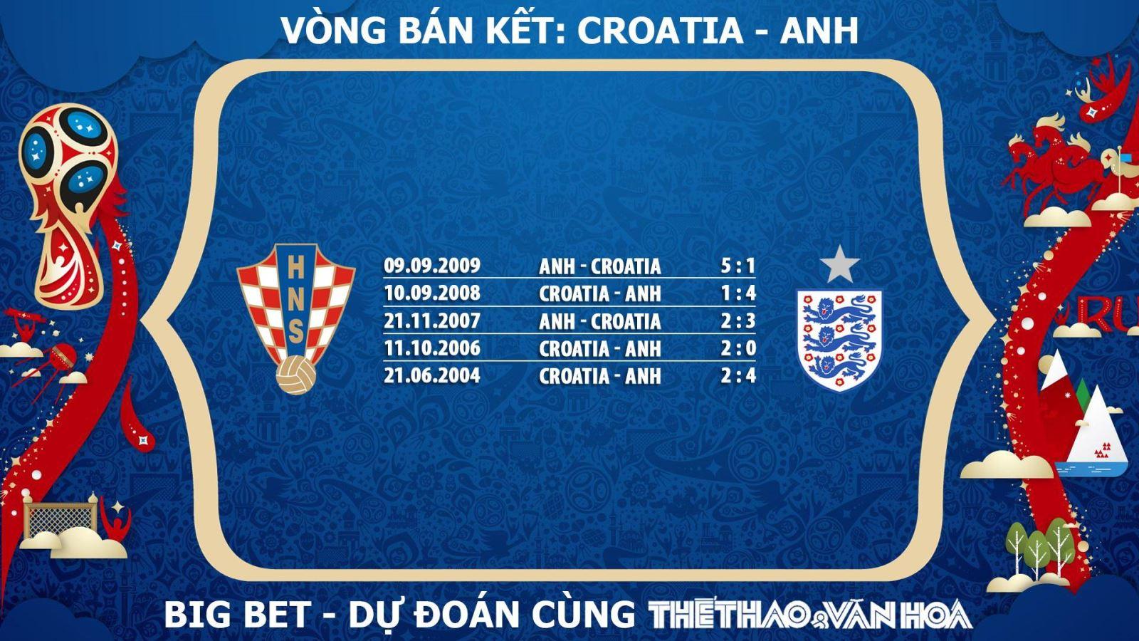 Xem trực tiếp trận Croatia vs Anh (01h00 ngày 12/7). TRỰC TIẾP VTV3 và VTV3 HD