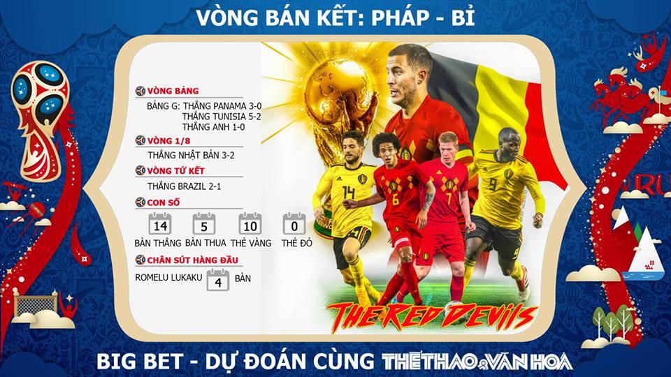 Kèo Bỉ. Soi kèo Bỉ. Chọn kèo Bỉ. Nhận định Bỉ. Chuyên gia nhận định Bỉ. Dự đoán Bỉ. Bỉ vào Bán kết World Cup 2018