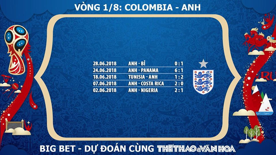 VTV3, VTV3 trực tiếp, trực tiếp VTV3, trực tiếp VTV6, trực tiếp bóng đá, trực tiếp Colombia vs Anh, trực tiếp World Cup 2018