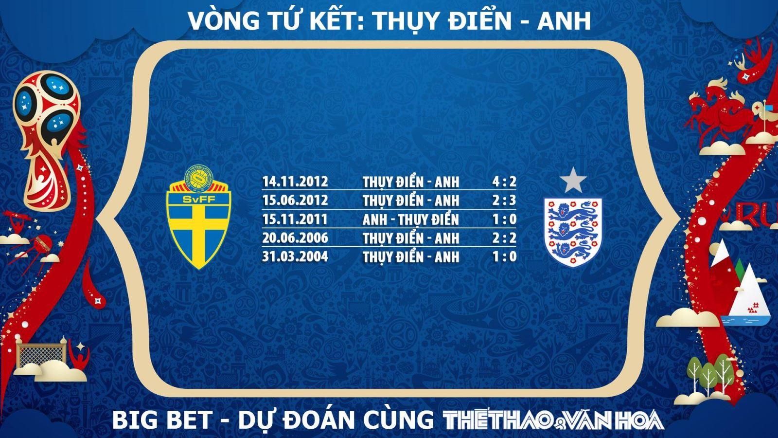 Thuỵ Điển vs Anh, Anh vs Thuỵ Điển, đối đầu Thuỵ Điển vs Anh, Sweden vs England, nhận định Thuỵ Điển vs Anh, trực tiếp Thuỵ Điển vs Anh, trực tiếp Thuỵ Điển vs Anh, xem trực tiếp Thuỵ Điển vs Anh, link trực tiếp Thuỵ Điển vs Anh