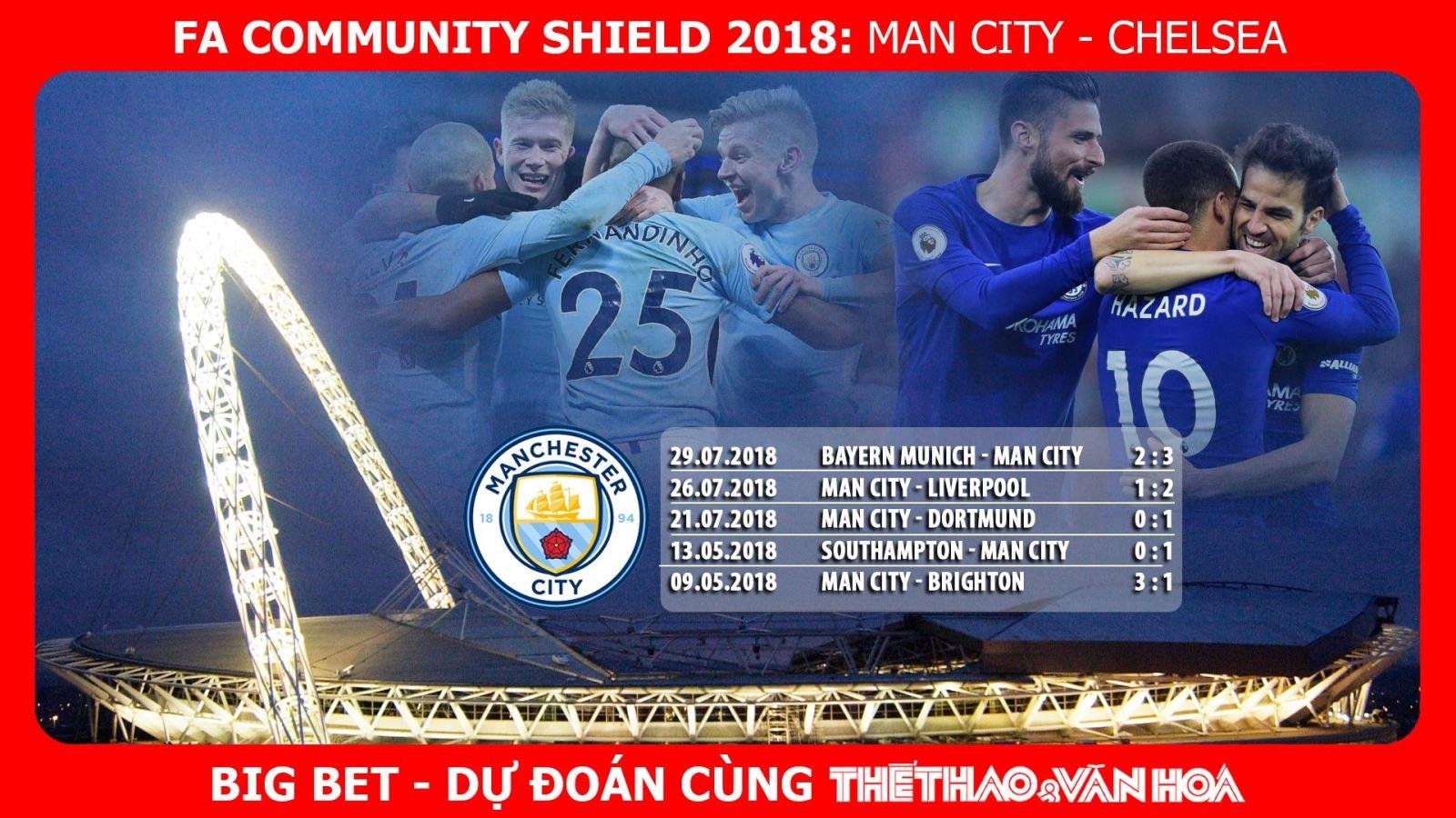 Soi kèo Siêu Cúp Anh - Community Shield 2018: Man City - Chelsea (21h00 ngày 7/8 - trực tiếp FPT)