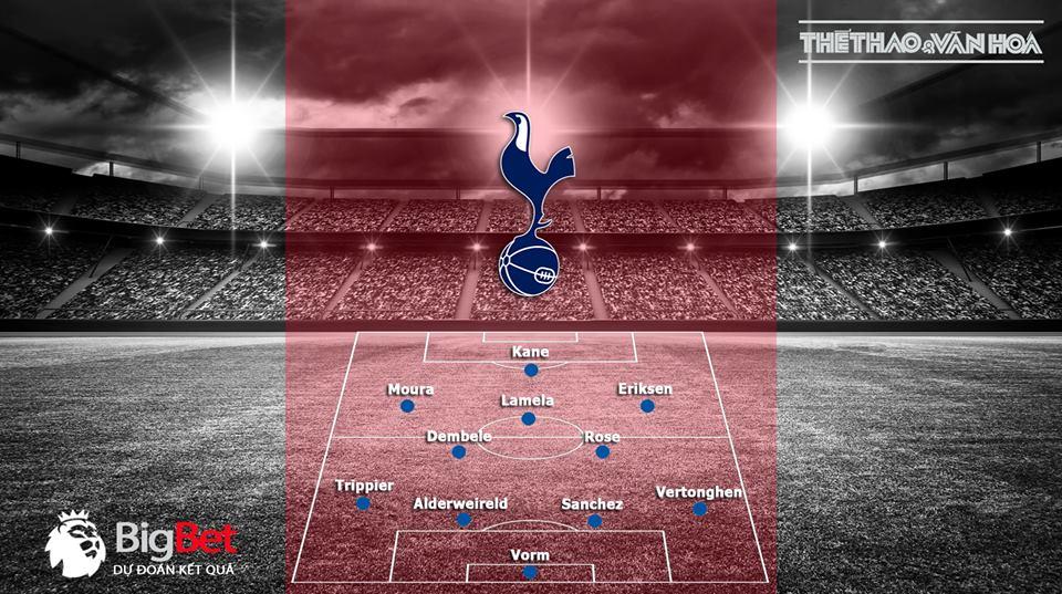 Soi kèo vòng 5 giải Ngoại hạng Anh: Tottenham vs Liverpool (18h30 ngày 15/9).
