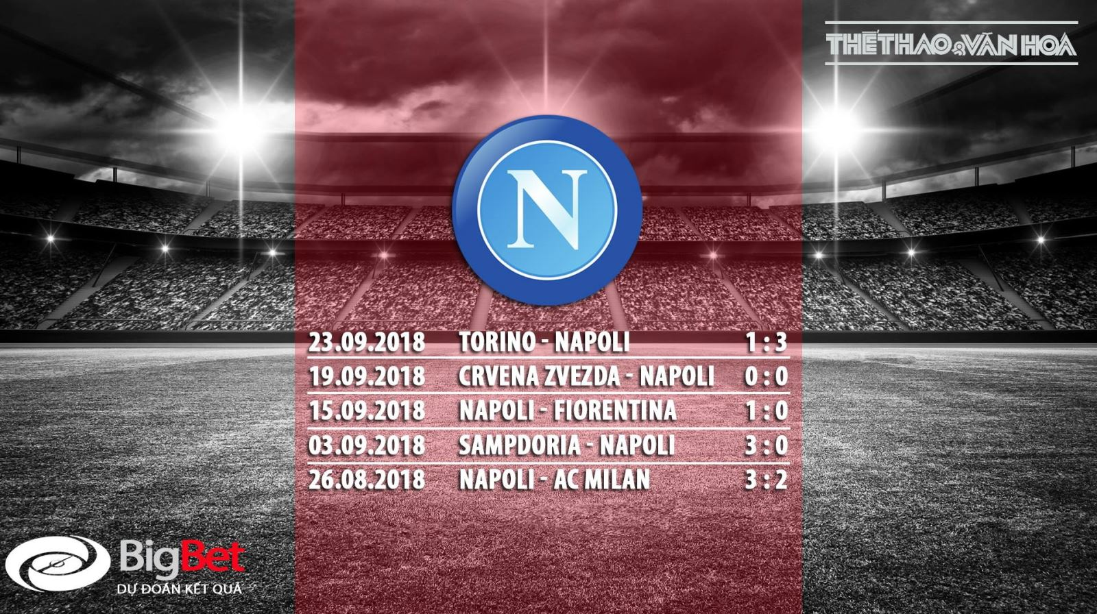 Vòng 7 Serie A: Soi kèo Juventus vs Napoli (0h00 ngày 30/9)