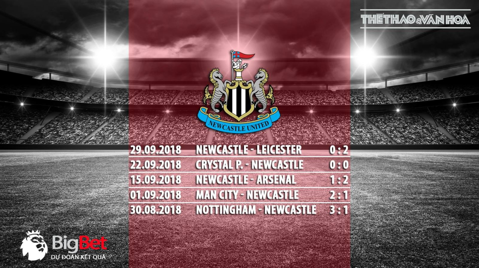 Soi kèo M.U vs Newcastle (23h30 ngày 6/10). Nhận định trận M.U vs Newcastle.