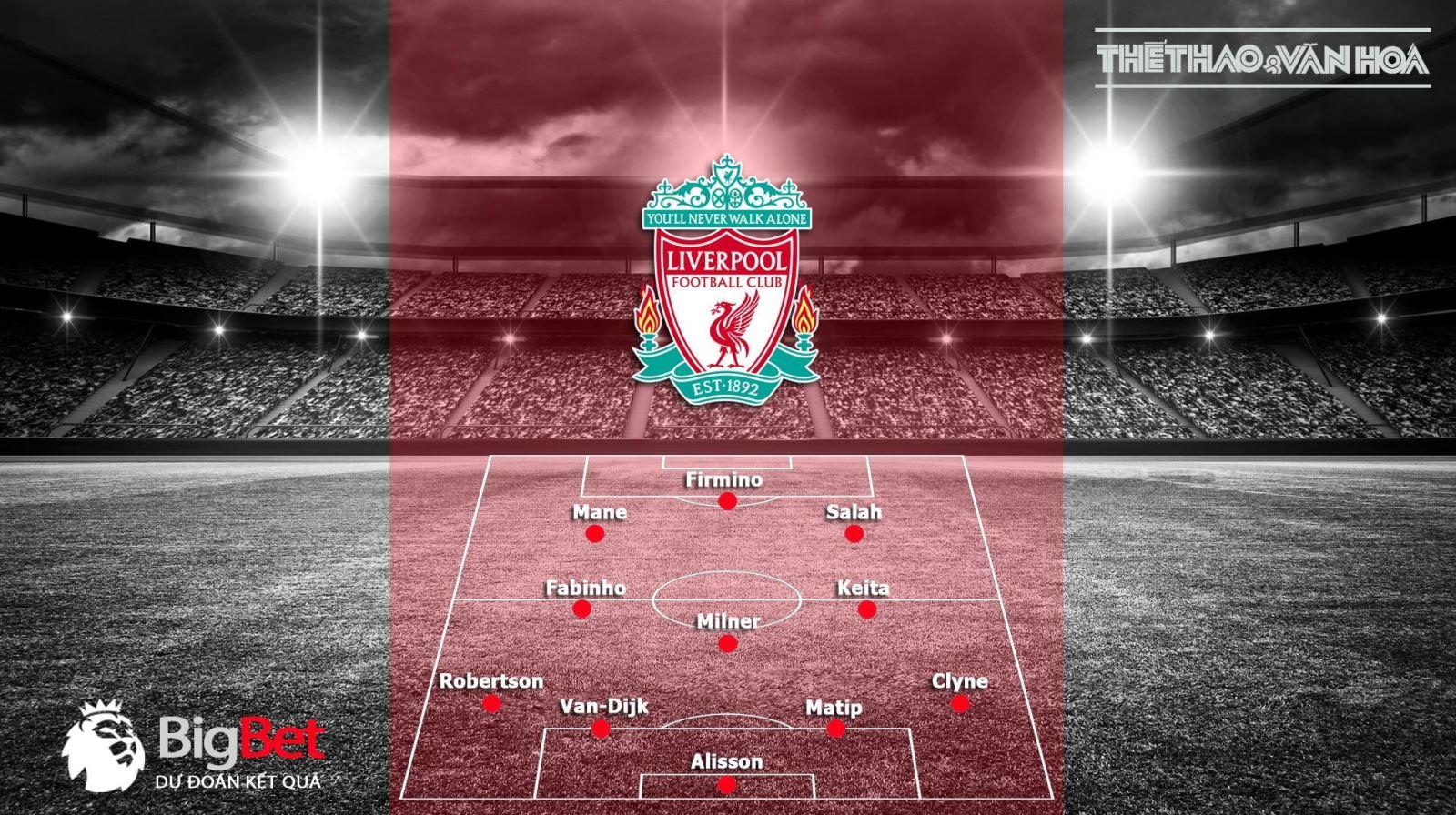 Kèo Liverpool vs Man City. Soi kèo dự đoán Liverpool Man City. Trực tiếp bóng đá