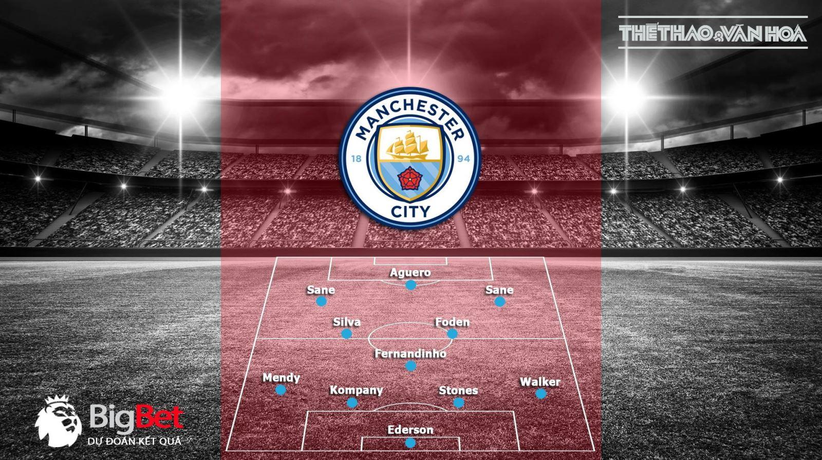 Soi kèo Liverpool vs Man City (23h30 ngày 07/10). Nhận định trận Liverpool vs Man City.
