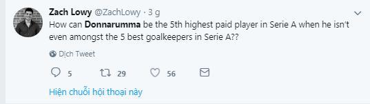 Donnarumma bị chỉ trích dữ dội vì sai lầm khiến Milan thua trước Inter