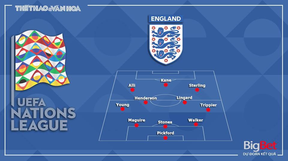 Anh, Croatia, soi kèo Croatia vs Anh, nhận định Croatia vs Anh, trực tiếp Croatia vs Anh, UEFA Nations League,