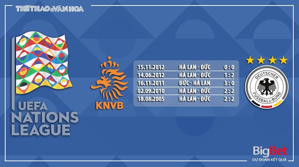 Soi kèo Hà Lan vs Đức (01h45 ngày 14/10)