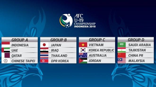 Lịch thi đấu và truyền hình trực tiếp bóng đá giải U19 châu Á 2018