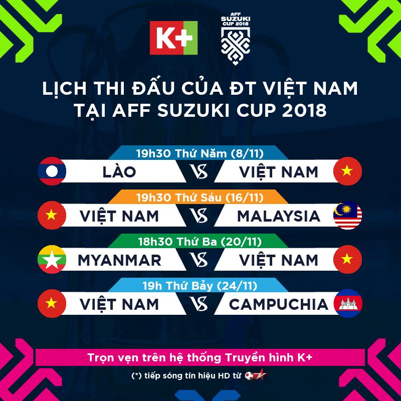 Lịch phát sóng trực tiếp các trận đấu ở AFF Cup 2018
