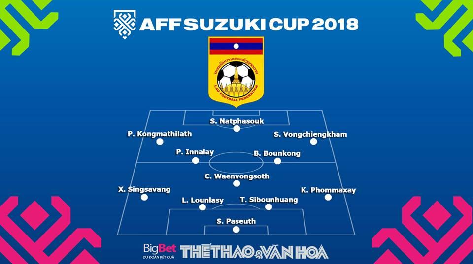 VTV6 Trực tiếp. Việt Nam vs Lào. Nhận định Lào vs Việt Nam. Dự đoán bóng đá