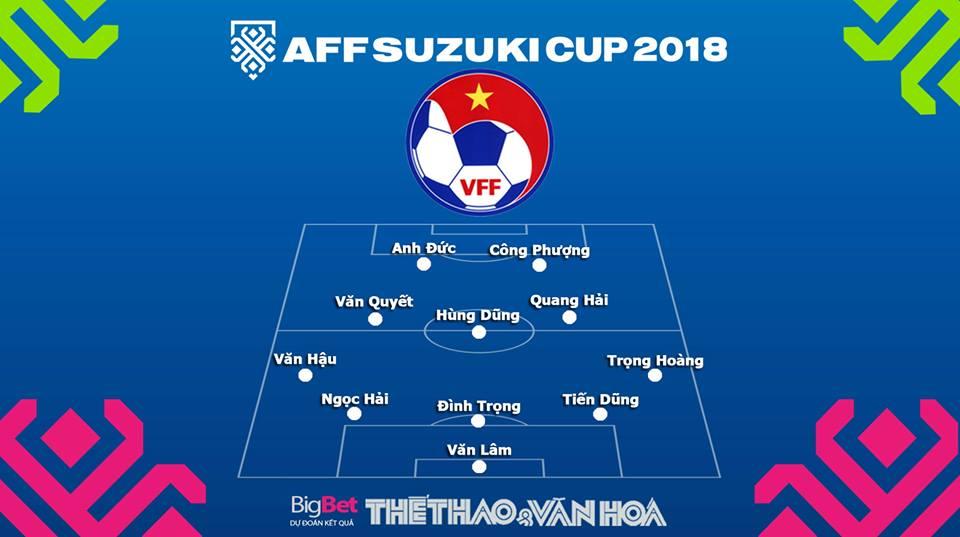 VTV6, kèo Việt Nam vs Lào, Lào vs Việt Nam, soi kèo Việt Nam vs Lào, nhận định Lào vs Việt Nam, dự đoán bóng đá, trực tiếp bóng đá, AFF Cup 2018, trực tiếp Việt Nam Lào
