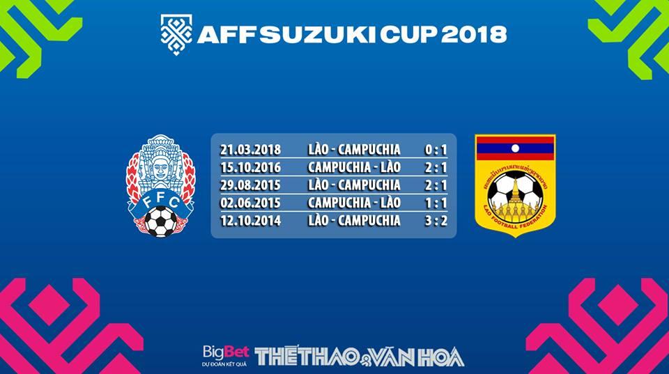 Kèo Campuchia vs Lào, Kèo Lào vs Campuchia, soi kèo Campuchia vs Lào, soi kèo Lào vs Campuchia, nhận định Myanmar vs Việt Nam, nhận định Lào vs Campuchia, dự đoán bóng đá, dự đoán bóng đá Campuchia vs Lào